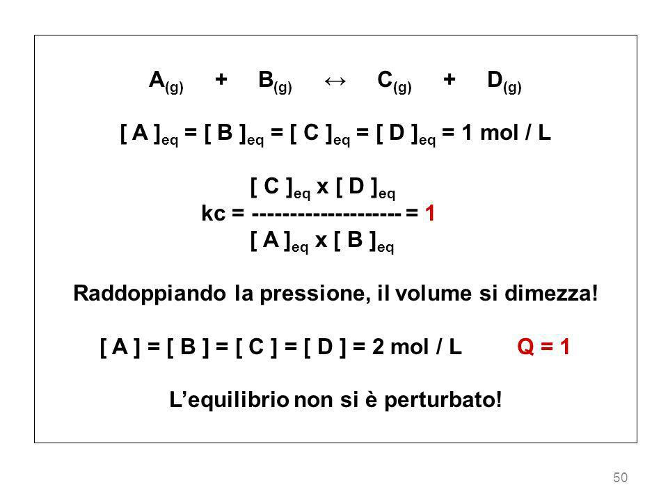 [ A ]eq = [ B ]eq = [ C ]eq = [ D ]eq = 1 mol / L [ C ]eq x [ D ]eq